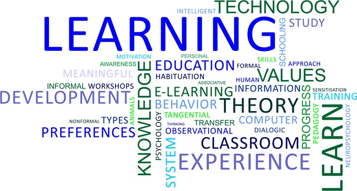 Learning wordcloud